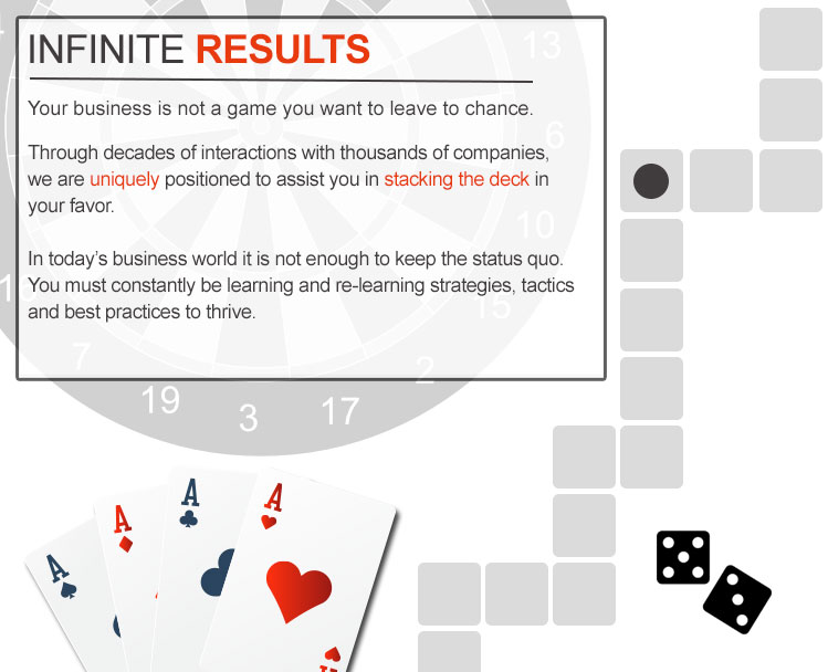 Infinite Results